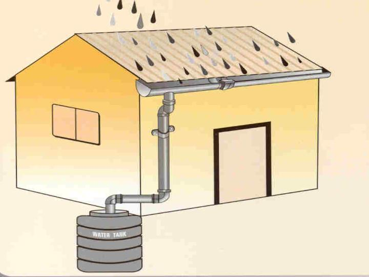 Rainwater harvesting, rainwater, harvesting, ground water